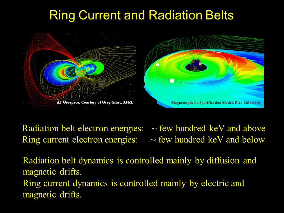 Radiation belt electron energies: ~ few hundred keV and above Ring current electron energies: ~ few hundred keV and below AF-Geospace, Courtesy of Greg Ginet, AFRL Magnetospheric Specification Model, Rice University Ring Current and Radiation Belts Radiation belt dynamics is controlled mainly by diffusion and magnetic drifts.