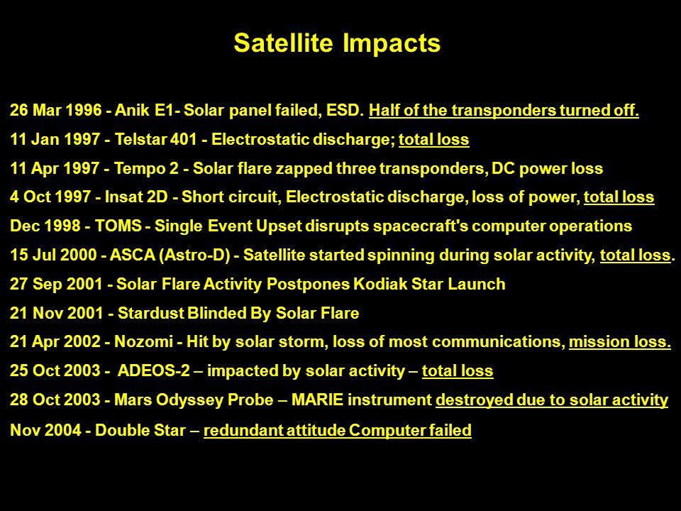 26 Mar 1996 - Anik E1- Solar panel failed, ESD. Half of the transponders turned off.