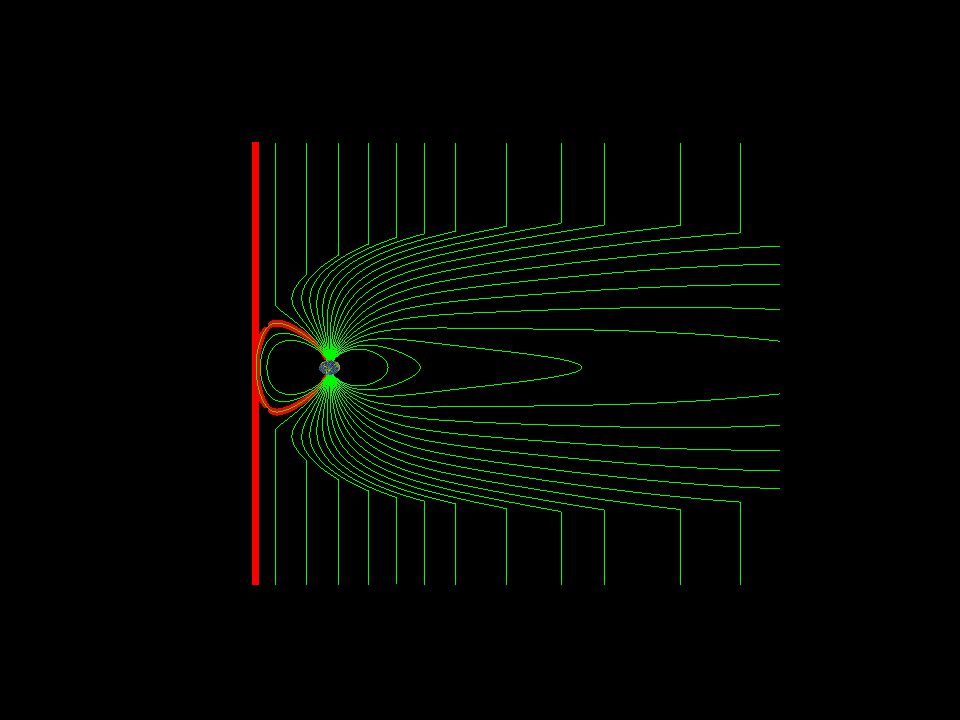 -Radiation belt electrons are trapped in the magnetosphere, but accelerated by the solar wind energy - Flowing solar wind causes ripples on the surface of the magnetosphere that pump up the electrons' energy - Radiation levels increase with increases in solar wind speed Solar Wind is the Source of the Radiation Belt