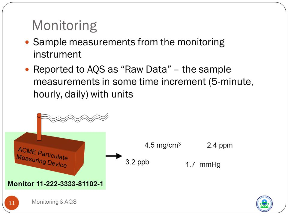 Sample measurements from the monitoring instrument Reported to AQS as Raw Data – the sample measurements in some time increment (5-minute, hourly, daily) with units Monitoring Monitoring & AQS 11 Monitor 11-222-3333-81102-1 ACME Particulate Measuring Device 4.5 mg/cm 3 3.2 ppb 1.7 mmHg 2.4 ppm