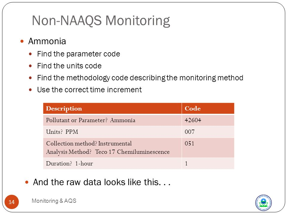 Non-NAAQS Monitoring Monitoring & AQS 14 Ammonia Find the parameter code Find the units code Find the methodology code describing the monitoring method Use the correct time increment DescriptionCode Pollutant or Parameter.