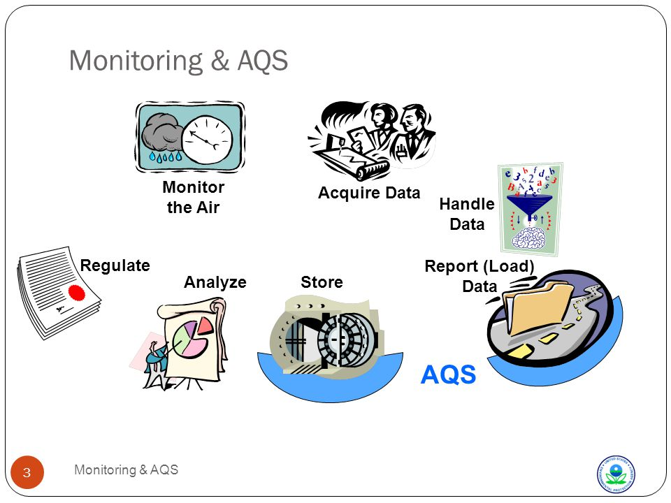 Before Monitoring Monitoring & AQS 4 QAPP (Quality Assurance Project Plan) Ensures that the data collected meets the requirements Annual monitoring plan due to EPA Regional offices by July 1 st of each year Sampling Schedule Daily, 3-day & 6-day Monitoring Schedule for PM-2.5 6-day Monitoring Schedule for TSP, Pb, PM-10, and VOC 12-day Monitoring Schedule for PM-2.5 Collocation Use the sampling schedule to ensure data completeness http://www.epa.gov/ttnamti1/calendar.html Duration Continuous monitors for CO, SO 2, NO x, No y Ozone data can be stored in any interval convenient to the S/L/T internal system; however hourly data (duration 1) is reported Filter-based data is usually reported as 24-hour (duration 7) integrated samples