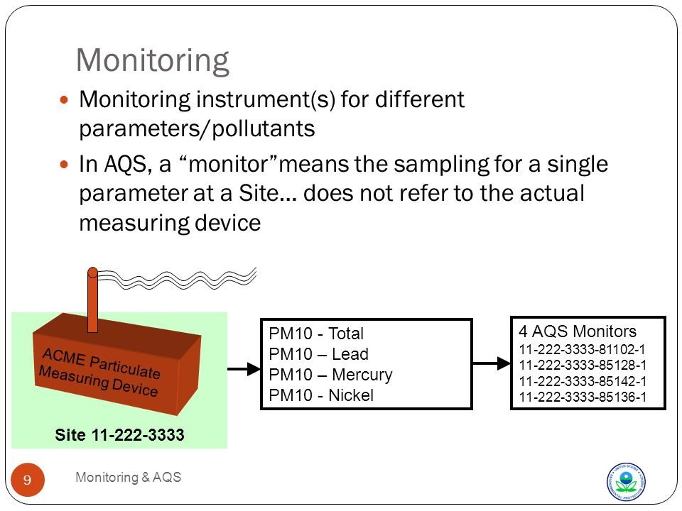 Monitoring instrument(s) for different parameters/pollutants In AQS, a monitor means the sampling for a single parameter at a Site… does not refer to the actual measuring device Monitoring Monitoring & AQS 9 PM10 - Total PM10 – Lead PM10 – Mercury PM10 - Nickel 4 AQS Monitors 11-222-3333-81102-1 11-222-3333-85128-1 11-222-3333-85142-1 11-222-3333-85136-1 Site 11-222-3333 ACME Particulate Measuring Device