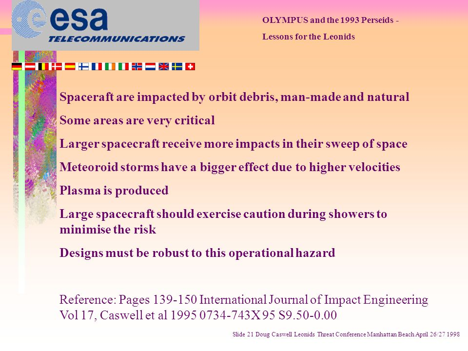 OLYMPUS and the 1993 Perseids - Lessons for the Leonids Slide 21 Doug Caswell Leonids Threat Conference Manhattan Beach April 26/27 1998 Spaceraft are impacted by orbit debris, man-made and natural Some areas are very critical Larger spacecraft receive more impacts in their sweep of space Meteoroid storms have a bigger effect due to higher velocities Plasma is produced Large spacecraft should exercise caution during showers to minimise the risk Designs must be robust to this operational hazard Reference: Pages 139-150 International Journal of Impact Engineering Vol 17, Caswell et al 1995 0734-743X 95 S9.50-0.00