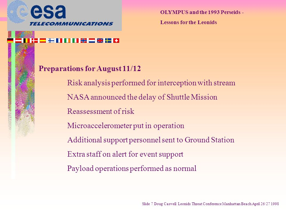 OLYMPUS and the 1993 Perseids - Lessons for the Leonids Slide 7 Doug Caswell Leonids Threat Conference Manhattan Beach April 26/27 1998 Preparations for August 11/12 Risk analysis performed for interception with stream NASA announced the delay of Shuttle Mission Reassessment of risk Microaccelerometer put in operation Additional support personnel sent to Ground Station Extra staff on alert for event support Payload operations performed as normal