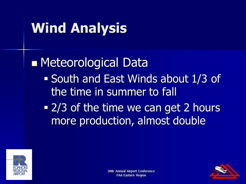 30th Annual Airport Conference FAA Eastern Region Wind Analysis Meteorological Data Meteorological Data  South and East Winds about 1/3 of the time in summer to fall  2/3 of the time we can get 2 hours more production, almost double