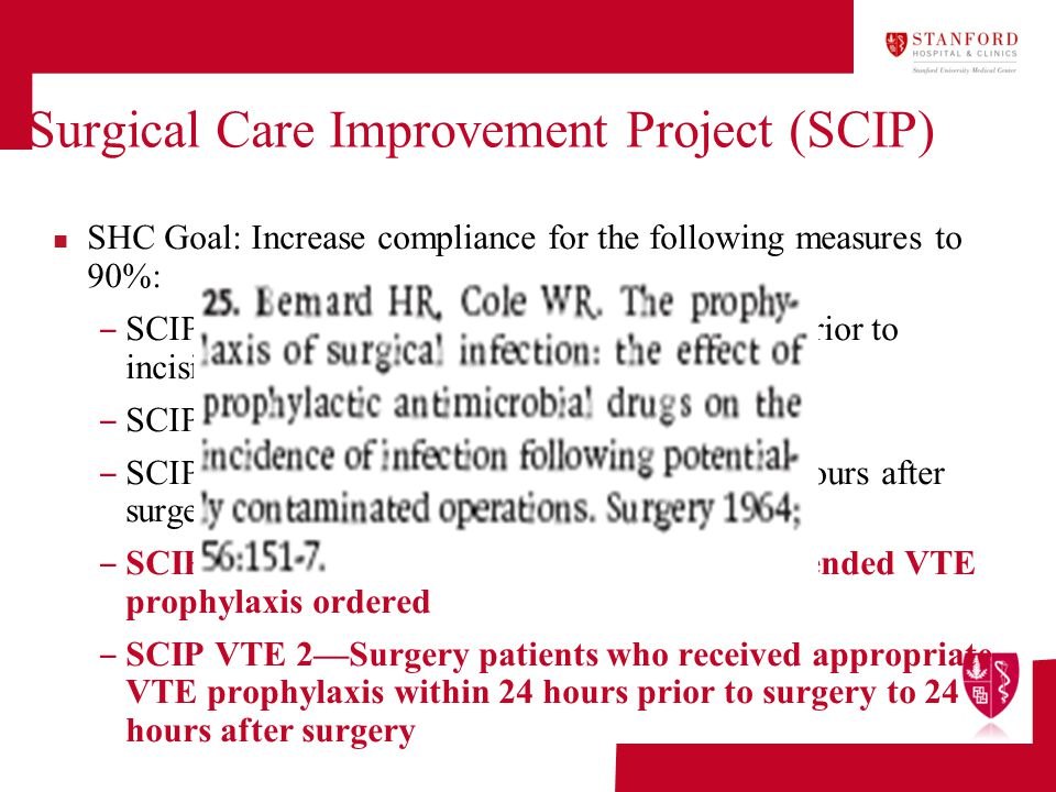 Surgical Care Improvement Project (SCIP) SHC Goal: Increase compliance for the following measures to 90%: – SCIP Inf 1—Antibiotic received with one ho