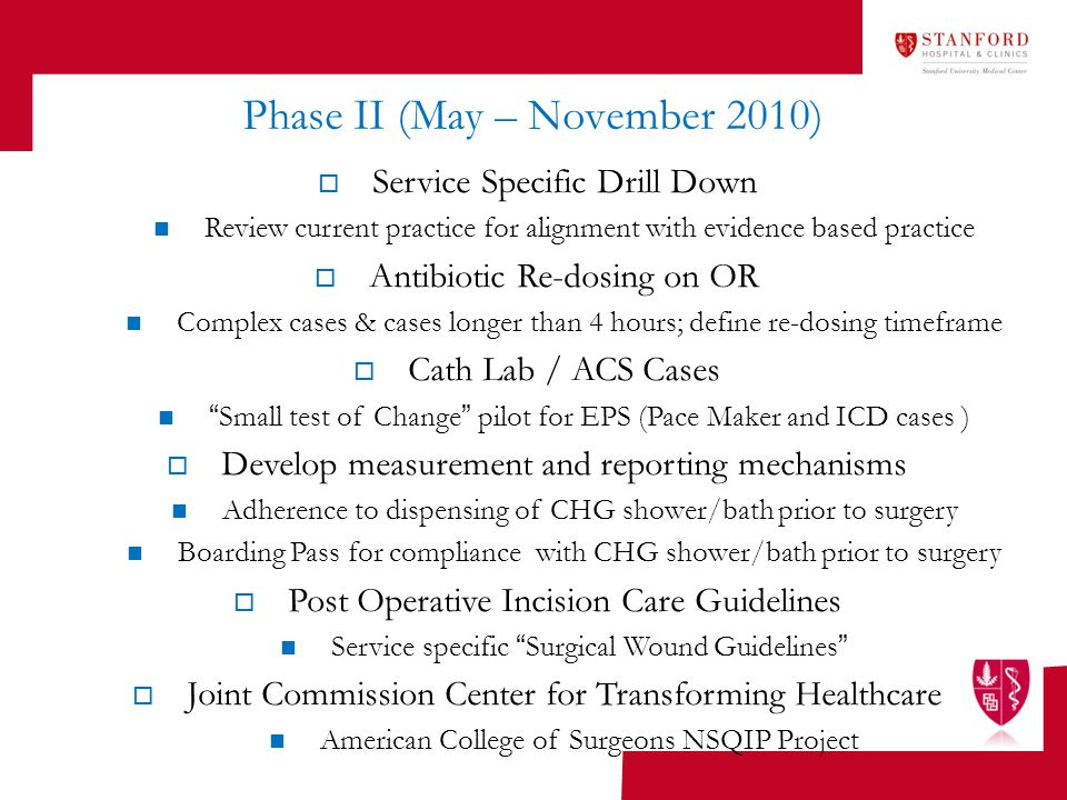  Service Specific Drill Down Review current practice for alignment with evidence based practice  Antibiotic Re-dosing on OR Complex cases & cases lo