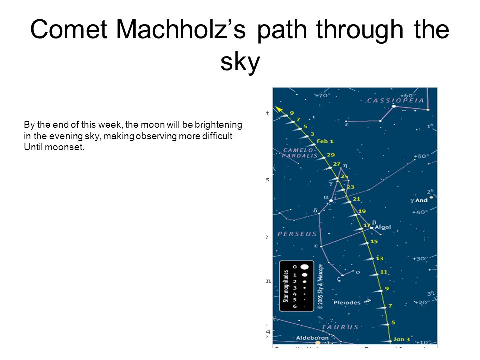 Comet Machholz's path through the sky By the end of this week, the moon will be brightening in the evening sky, making observing more difficult Until moonset.