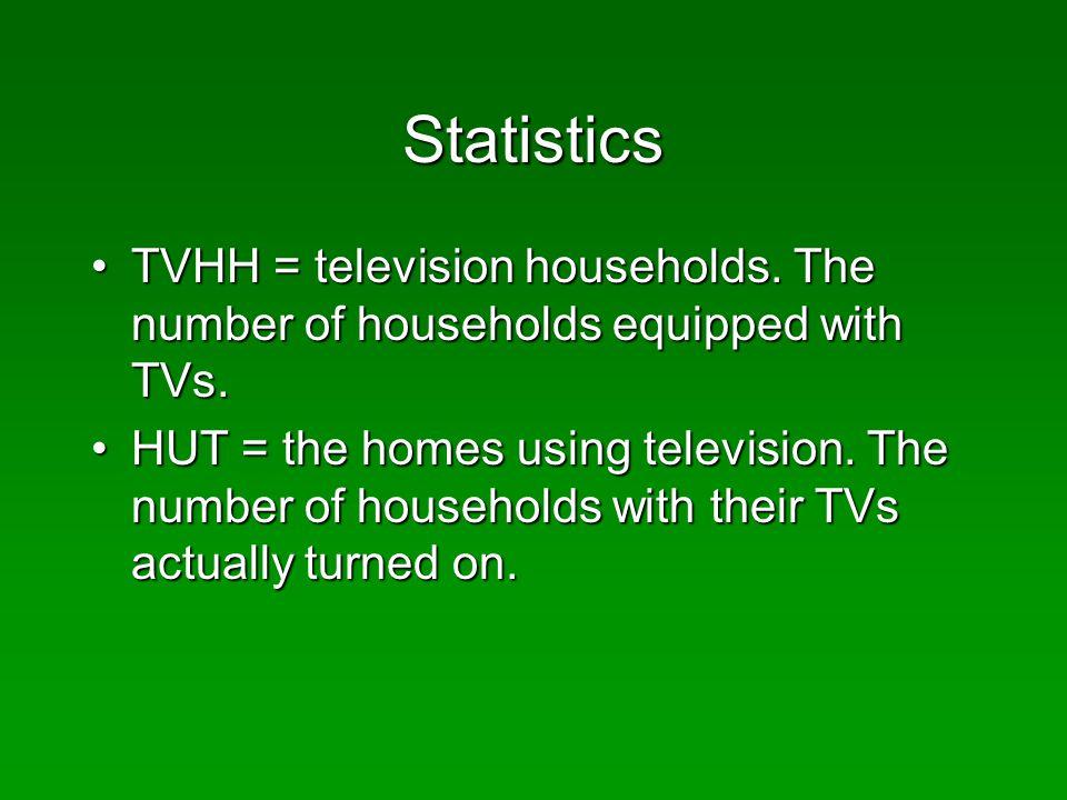 Statistics TVHH = television households.
