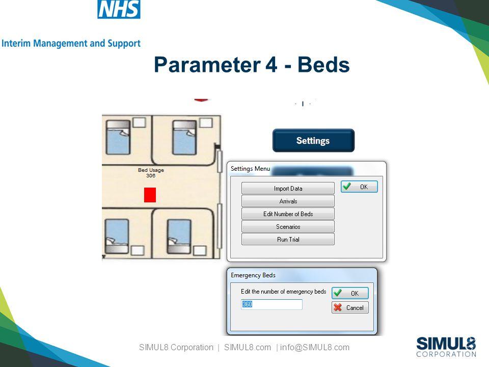 SIMUL8 Corporation | SIMUL8.com | info@SIMUL8.com Parameter 4 - Beds