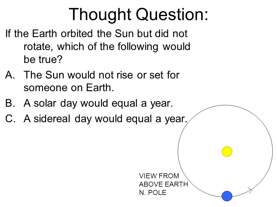 Thought Question: If the Earth orbited the Sun but did not rotate, which of the following would be true.