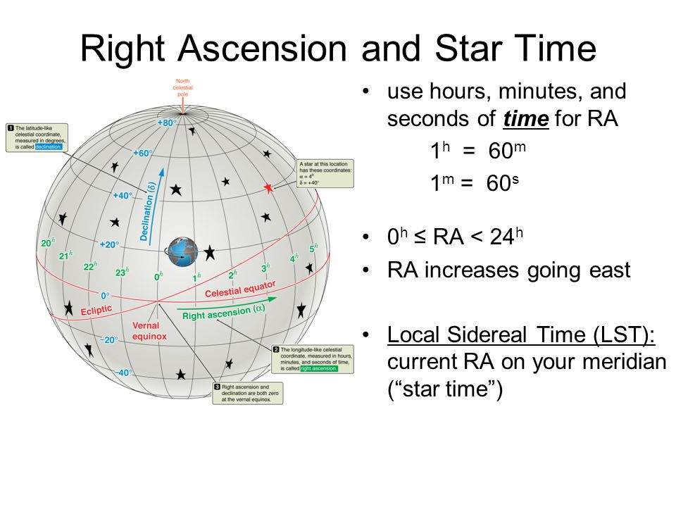 Right Ascension and Star Time use hours, minutes, and seconds of time for RA 1 h = 60 m 1 m = 60 s 0 h ≤ RA < 24 h RA increases going east Local Sidereal Time (LST): current RA on your meridian ( star time )
