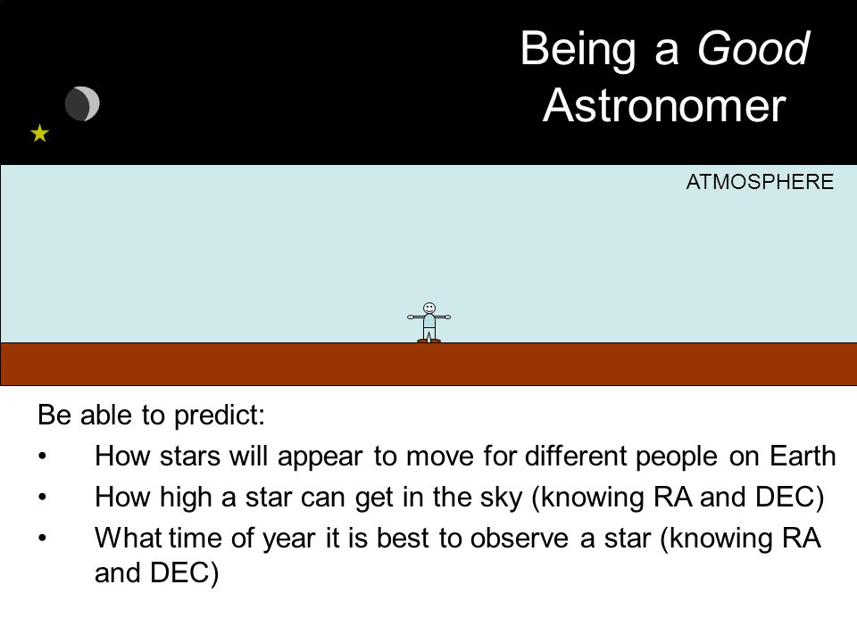 Being a Good Astronomer Be able to predict: How stars will appear to move for different people on Earth How high a star can get in the sky (knowing RA and DEC) What time of year it is best to observe a star (knowing RA and DEC) ATMOSPHERE