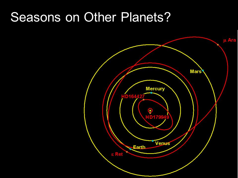 Seasons on Other Planets?