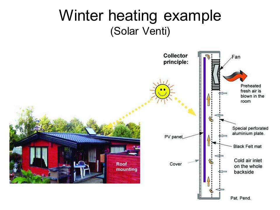 Winter heating example (Solar Venti)