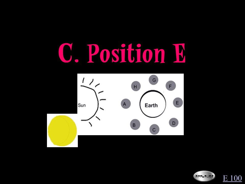 From Earth, which position below would show the pictured phase of the moon? E 100 A.Position A C. Position E B.Position C D. Position G