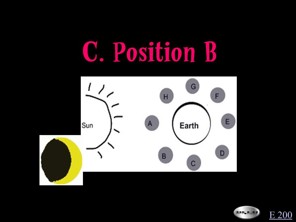 From Earth, which position below would show the pictured phase of the moon? E 200 A.Position GC. Position B B.Position AD. Position F