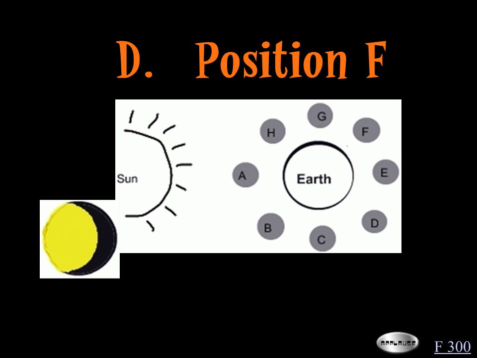 From Earth, which position above would show the pictured phase of the moon? F 300 A.Position GC. Position B B.Position HD. Position F