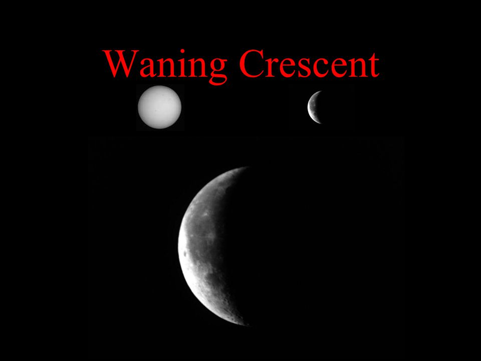 Waning Crescent Thinner Crescent Rises Later Sets Later Up Less Night and More Day