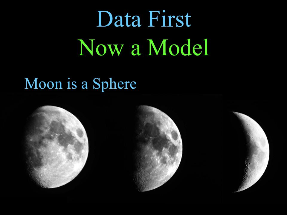 Data First Now a Model Moon Receives Light from Sun Just Like Earth