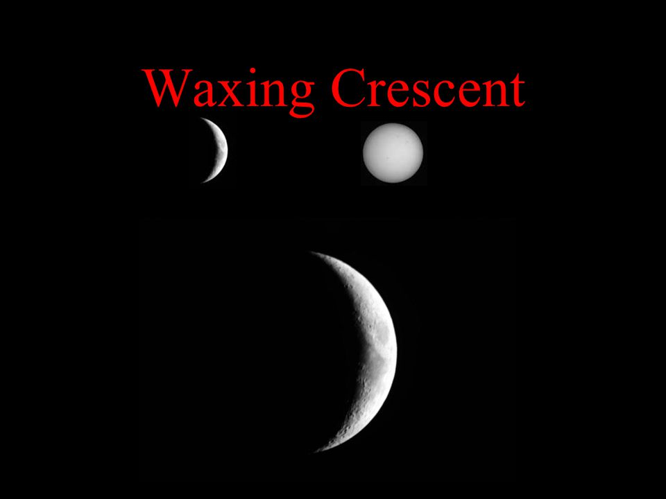 Waxing Crescent Follows Further Behind Wider Crescent Rises Later Sets Later Up Less Day More Night