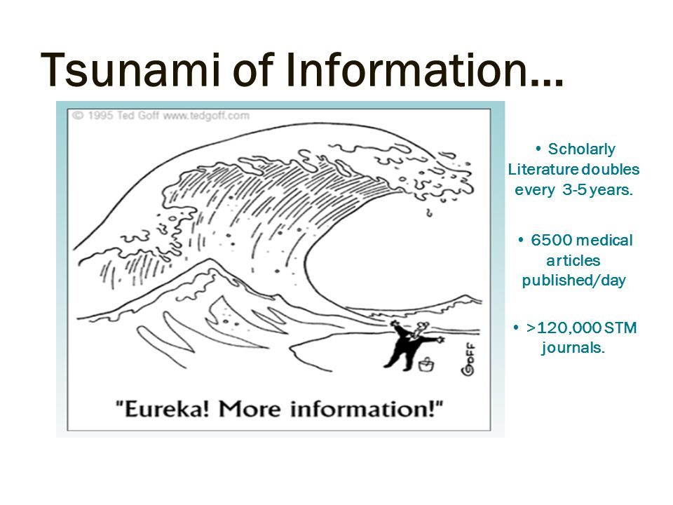 Tsunami of Information… Scholarly Literature doubles every 3-5 years. 6500 medical articles published/day >120,000 STM journals.