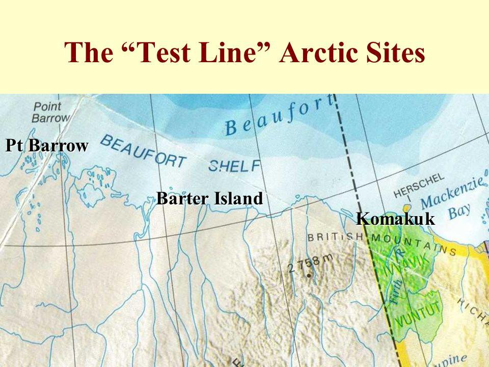 "The ""Test Line"" Arctic Sites Pt Barrow Barter Island Komakuk"