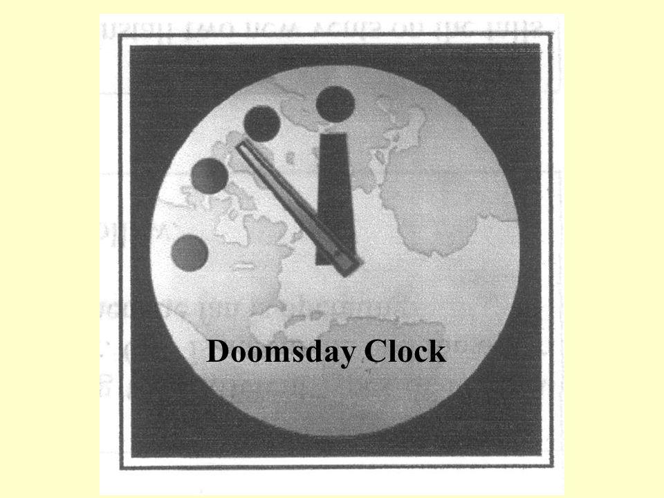 Doomsdqy Clock Doomsday Clock