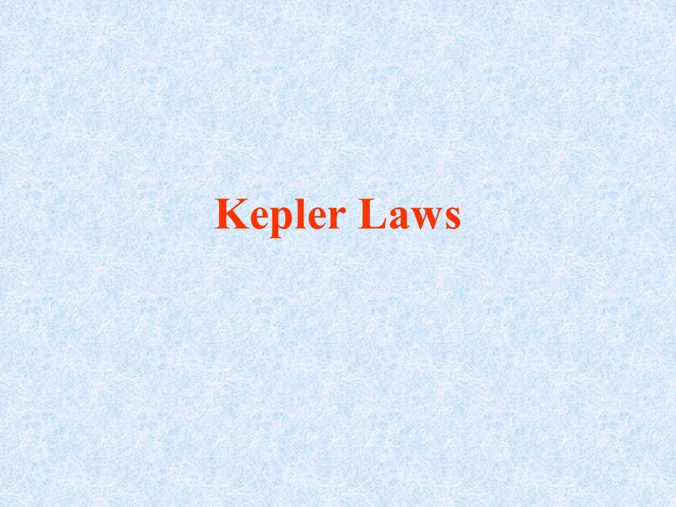 Kepler Laws