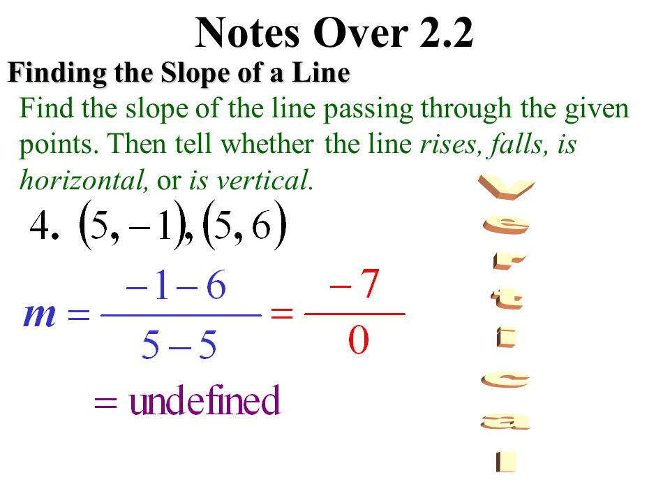 Notes Over 2.2 Finding the Slope of a Line Find the slope of the line passing through the given points. Then tell whether the line rises, falls, is ho