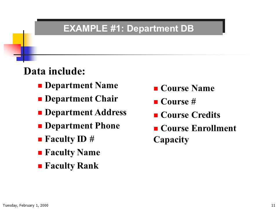 Tuesday, February 1, 200011 EXAMPLE #1: Department DB Data include: n Department Name n Department Chair n Department Address n Department Phone n Faculty ID # n Faculty Name n Faculty Rank n Course Name n Course # n Course Credits n Course Enrollment Capacity