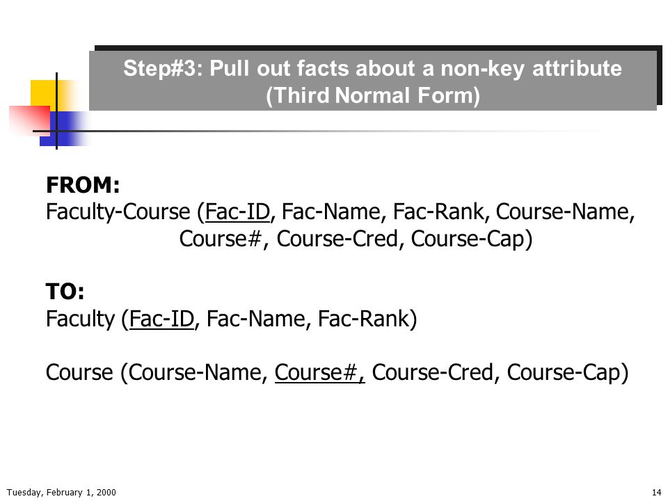 Tuesday, February 1, 200014 Step#3: Pull out facts about a non-key attribute (Third Normal Form) Step#3: Pull out facts about a non-key attribute (Third Normal Form) FROM: Faculty-Course (Fac-ID, Fac-Name, Fac-Rank, Course-Name, Course#, Course-Cred, Course-Cap) TO: Faculty (Fac-ID, Fac-Name, Fac-Rank) Course (Course-Name, Course#, Course-Cred, Course-Cap)