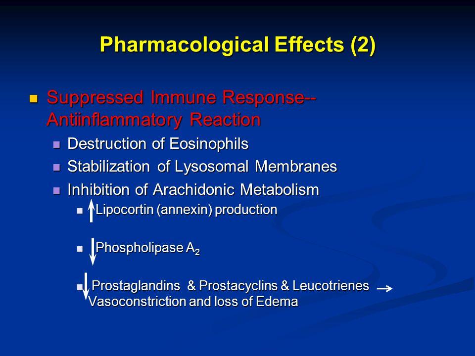 Pharmacological Effects (2) Suppressed Immune Response-- Antiinflammatory Reaction Suppressed Immune Response-- Antiinflammatory Reaction Destruction
