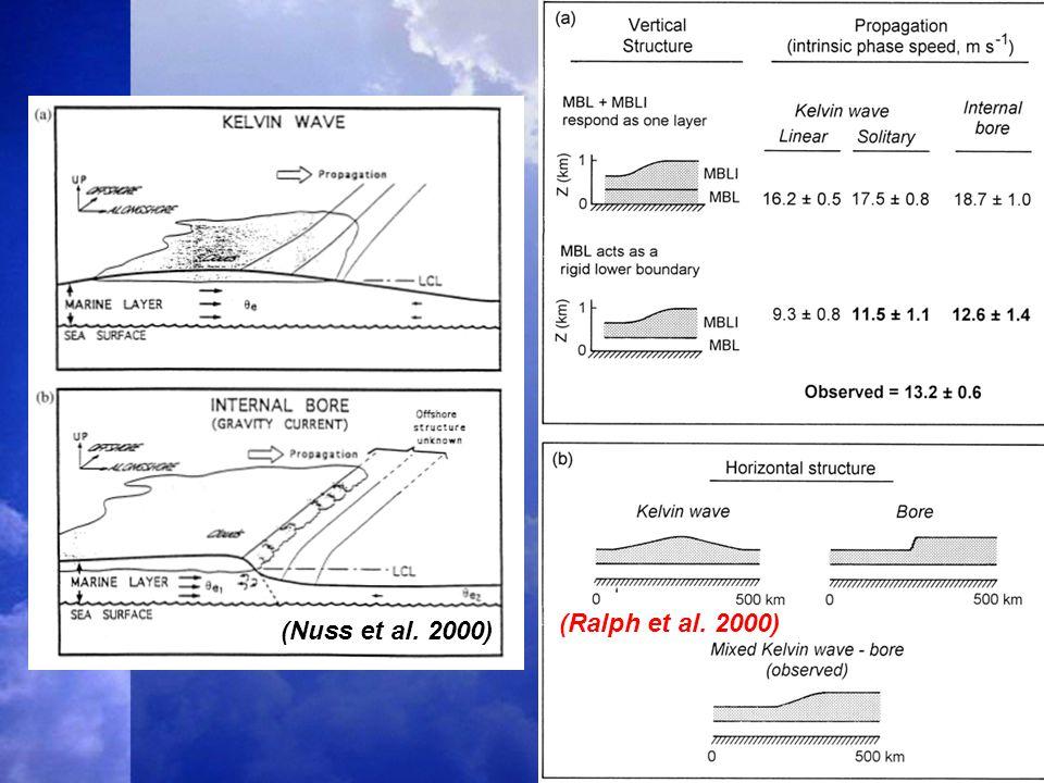 (Nuss et al. 2000)