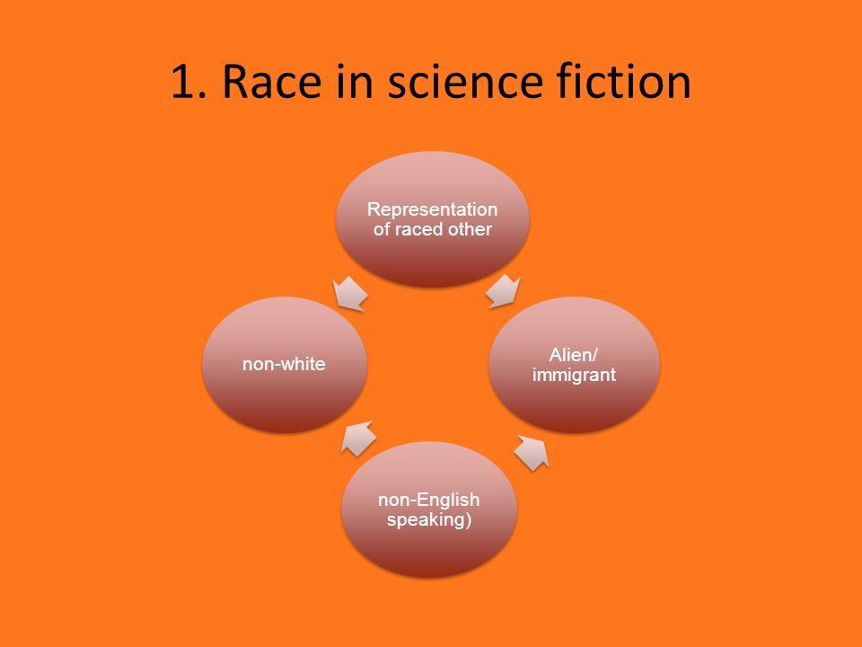 1. Race in science fiction Representation of raced other Alien/ immigrant non-English speaking) non-white