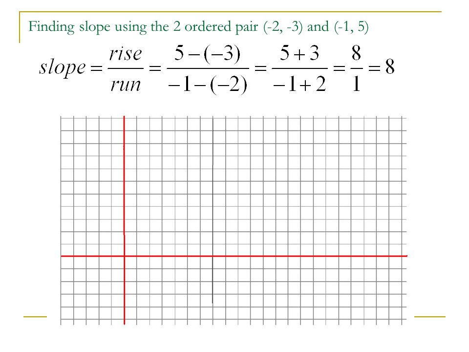 Finding slope using the 2 ordered pair (-2, -3) and (-1, 5)