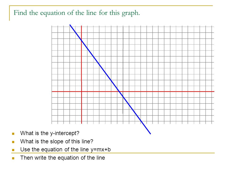 Find the equation of the line for this graph. What is the y-intercept? What is the slope of this line? Use the equation of the line y=mx+b Then write