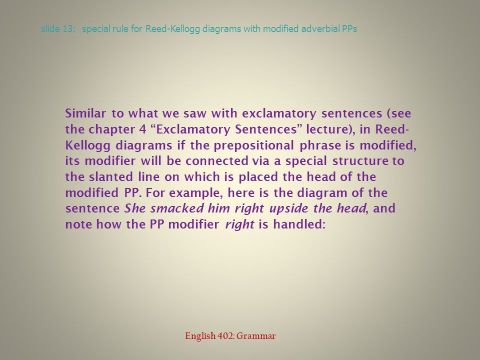 Similar to what we saw with exclamatory sentences (see the chapter 4 Exclamatory Sentences lecture), in Reed- Kellogg diagrams if the prepositional phrase is modified, its modifier will be connected via a special structure to the slanted line on which is placed the head of the modified PP.