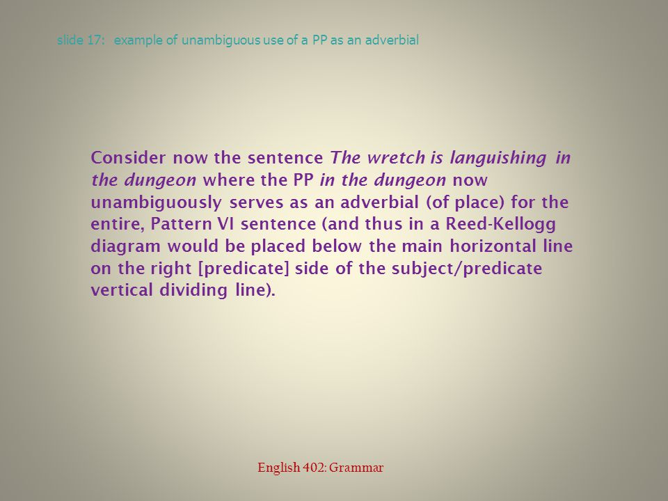 Consider now the sentence The wretch is languishing in the dungeon where the PP in the dungeon now unambiguously serves as an adverbial (of place) for the entire, Pattern VI sentence (and thus in a Reed-Kellogg diagram would be placed below the main horizontal line on the right [predicate] side of the subject/predicate vertical dividing line).