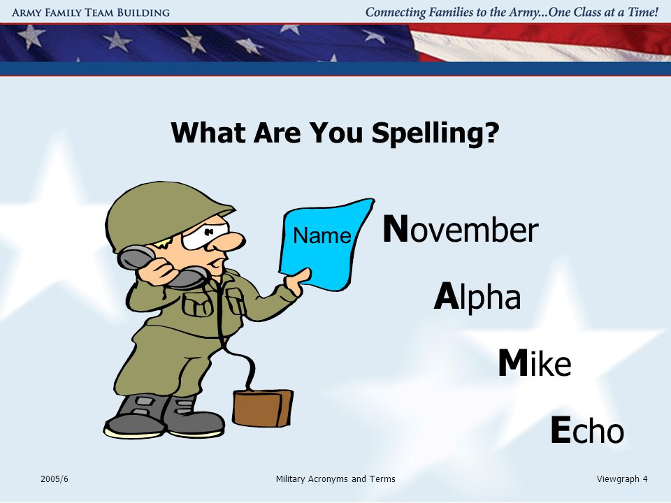 Viewgraph 42005/6Military Acronyms and Terms Name N ovember A lpha M ike E cho What Are You Spelling?