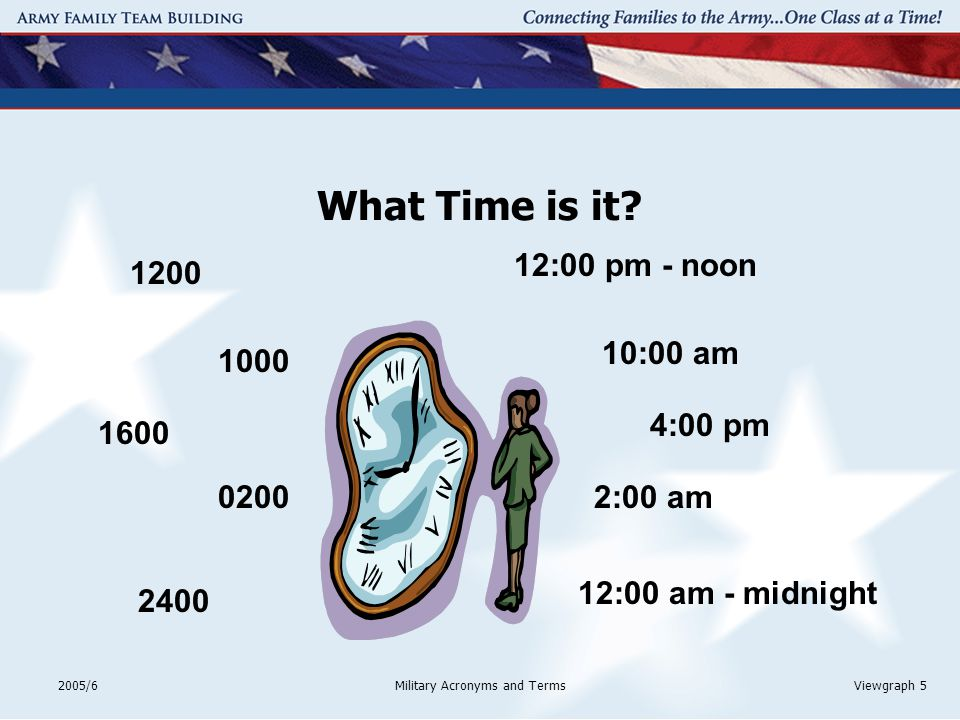 Viewgraph 52005/6Military Acronyms and Terms 1600 4:00 pm 02002:00 am 2400 12:00 am - midnight 1200 12:00 pm - noon 1000 10:00 am What Time is it?