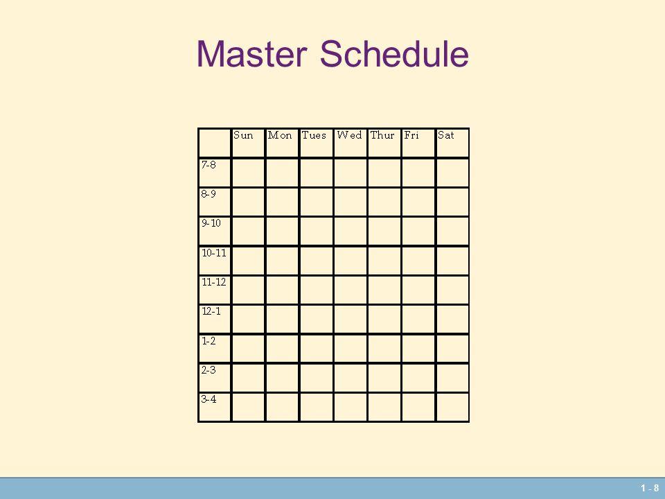 1 - 8 Master Schedule