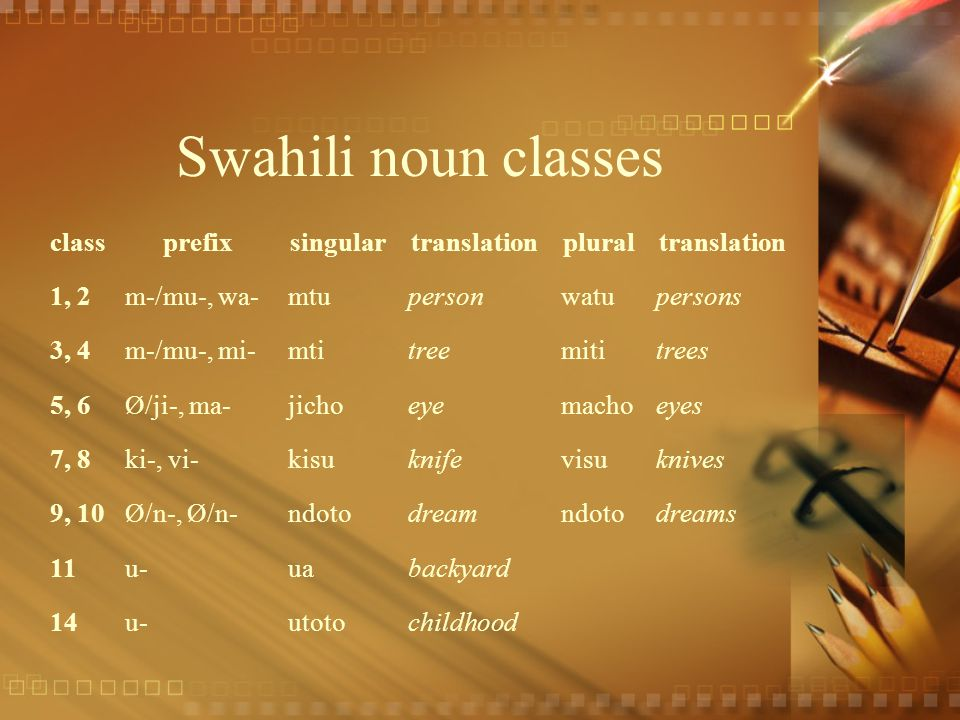 Swahili noun classes classprefixsingulartranslationpluraltranslation 1, 2m-/mu-, wa-mtupersonwatupersons 3, 4m-/mu-, mi-mtitreemititrees 5, 6Ø/ji-, ma