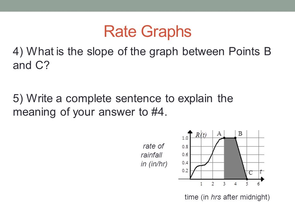 Rate Graphs 4) What is the slope of the graph between Points B and C.