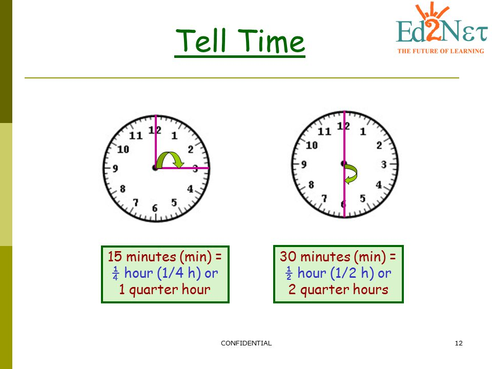 CONFIDENTIAL12 Tell Time 15 minutes (min) = ¼ hour (1/4 h) or 1 quarter hour 30 minutes (min) = ½ hour (1/2 h) or 2 quarter hours