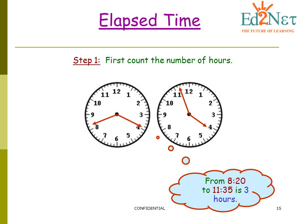 CONFIDENTIAL15 Step 1: First count the number of hours. Elapsed Time From 8:20 to 11:35 is 3 hours.