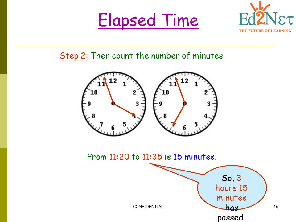 CONFIDENTIAL16 From 11:20 to 11:35 is 15 minutes. Step 2: Then count the number of minutes. Elapsed Time So, 3 hours 15 minutes has passed.