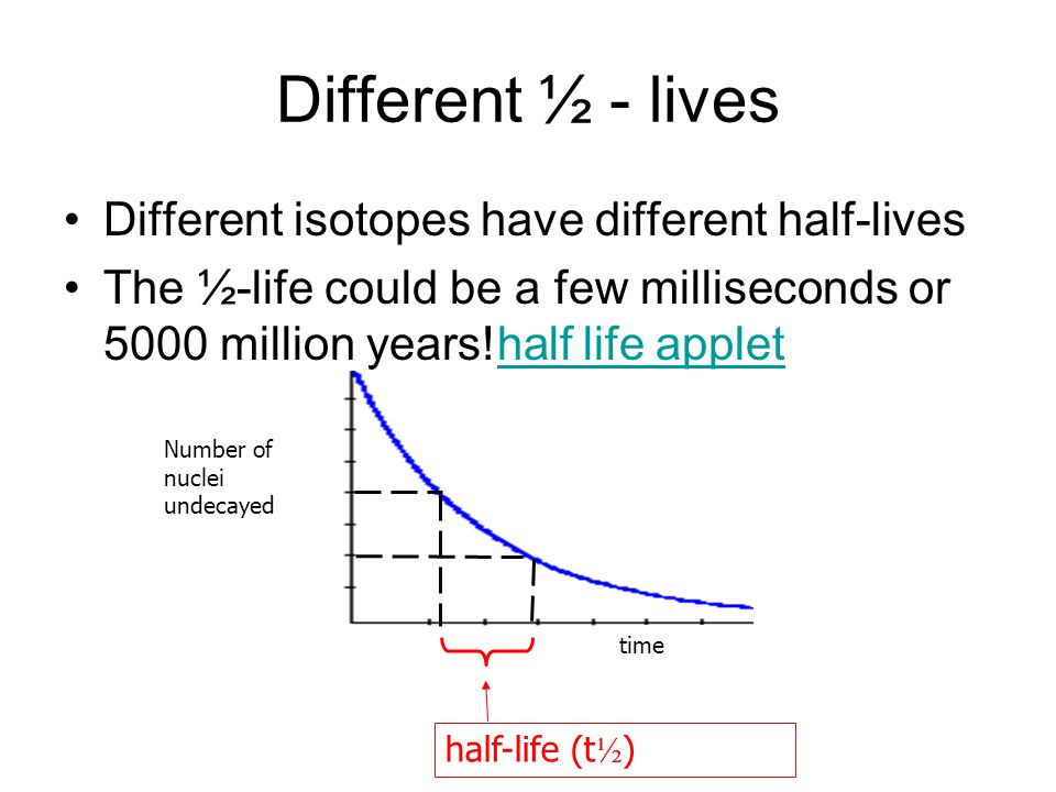 Different ½ - lives Different isotopes have different half-lives The ½-life could be a few milliseconds or 5000 million years!half life applethalf lif
