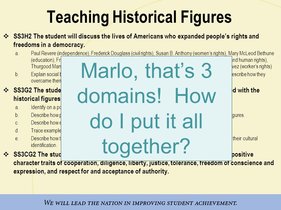 Teaching Historical Figures  SS3H2 The student will discuss the lives of Americans who expanded people's rights and freedoms in a democracy. a.Paul R